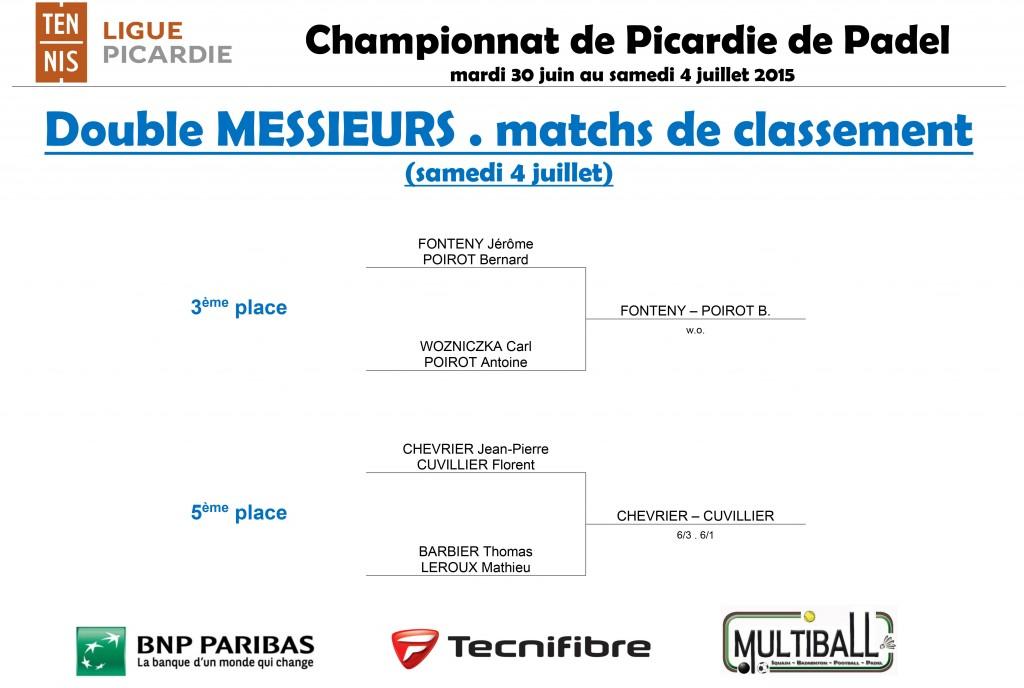 Championnat de Picardie de Padel 2015 - résultats phases finales-2